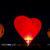 Воздушные шары (аэростаты) на КМВ. Полеты над Пятигорском, Кисловодском, Ессентуками, Железноводском, Лермонтовым и Георгиевском